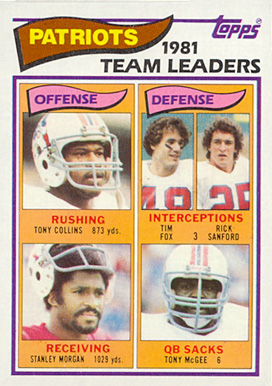 1982 Topps New England Patriots Team Leaders #141 Football Card