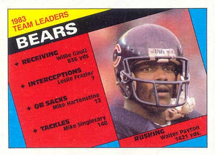 1984 Topps Chicago Bears Leaders #221 Football Card