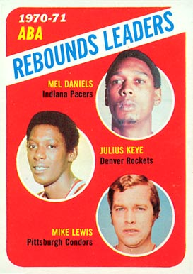 1971 Topps ABA Rebounds Leaders #150 Basketball Card