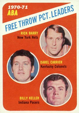 1971 Topps Rick Barry #149 Basketball Card