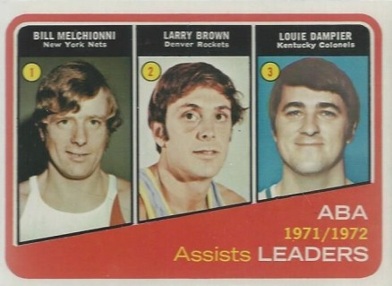 1972 Topps ABA Assist Leaders #264 Basketball Card