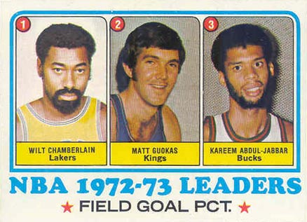 1973 Topps NBA  Field Goal Pct. Leaders #155 Basketball Card