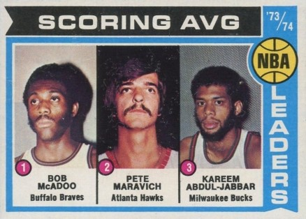 1974 Topps NBA Scoring Average #145 Basketball Card