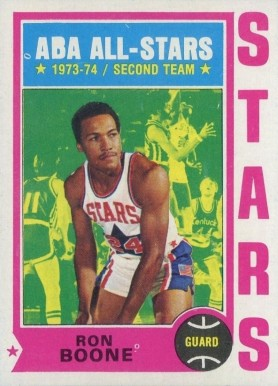 1974 Topps Ron Boone #195 Basketball Card