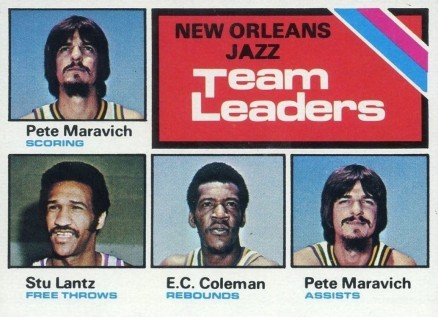 1975 Topps New Orleans Jazz Team Leaders #127 Basketball Card