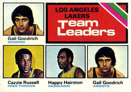 1975 Topps L.A. Lakers Team Leaders #125 Basketball Card