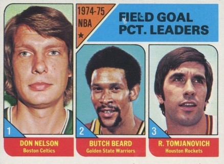 1975 Topps NBA Field Goal PCT. Leaders #2 Basketball Card