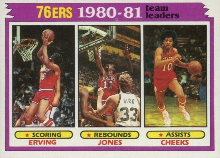 1981 Topps Julius Erving #59 Basketball Card
