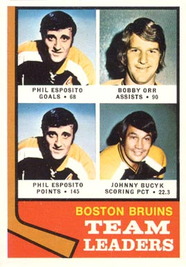 1974 Topps Bruins Team Leaders #28 Hockey Card