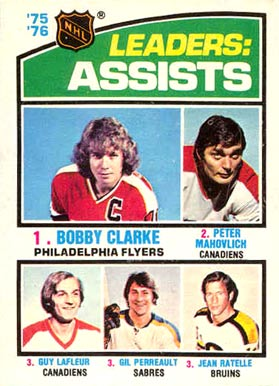 1976 Topps Assists Leaders #2 Hockey Card