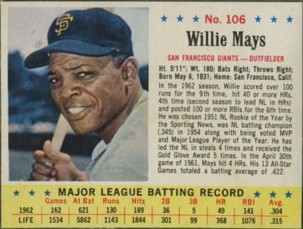 1963 Jell-O Willie Mays #106 Baseball Card