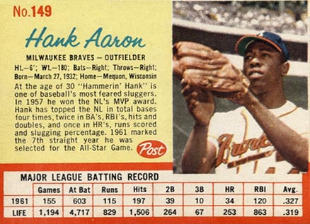1962 Post Cereal Hank Aaron 149 Baseball Vcp Price Guide