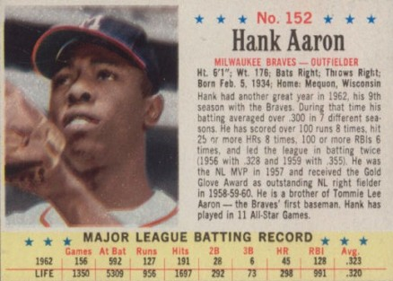 1963 Post Cereal Hank Aaron #152 Baseball Card