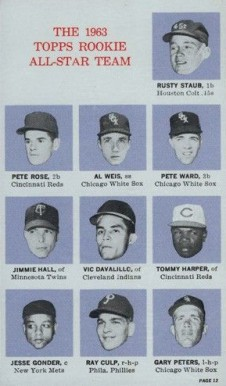 1964 Topps Rookie All-Star Banquet 1963 Topps Rookie All-Star Team #12 Baseball Card