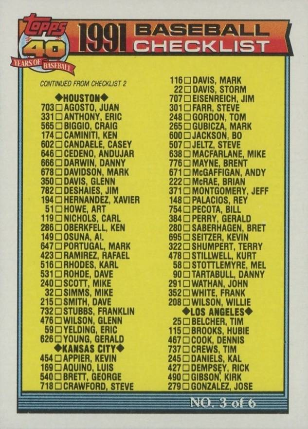 1991 Topps Desert Shield Checklist 3 of 6 #366 Baseball Card