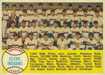 1958 Topps Cleveland Indians Team #158 Baseball Card