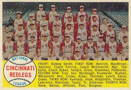 1958 Topps Cincinnati Redlegs Team #428alpha Baseball Card