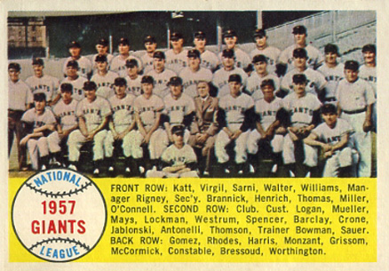 1958 Topps San Francisco Giants Team #19 Baseball Card